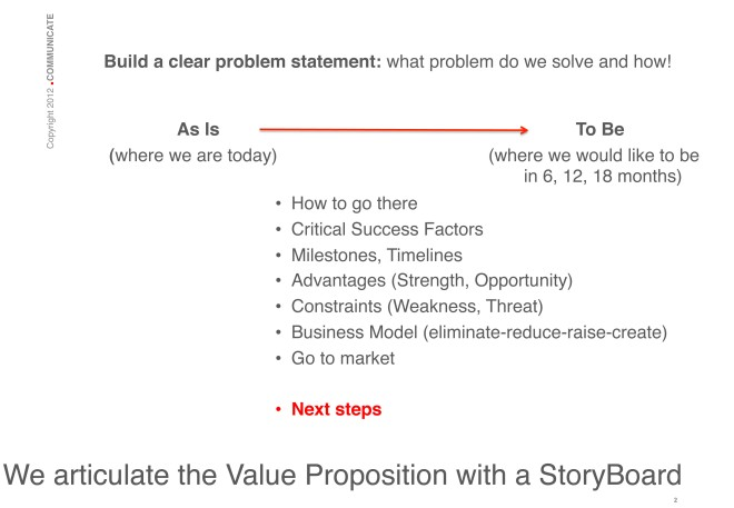 To support business strategy execution we articulate the IT value proposition in a storyboard