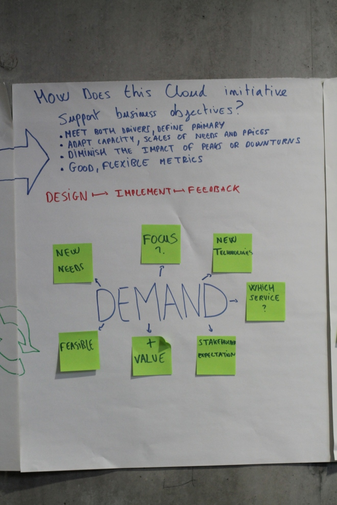 Build a roadmap for Demand or Cost driven cloud implementation
